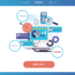 レビューデータからAIが自社に最適なIT製品を提案してくれるマッチングサービスがリリース